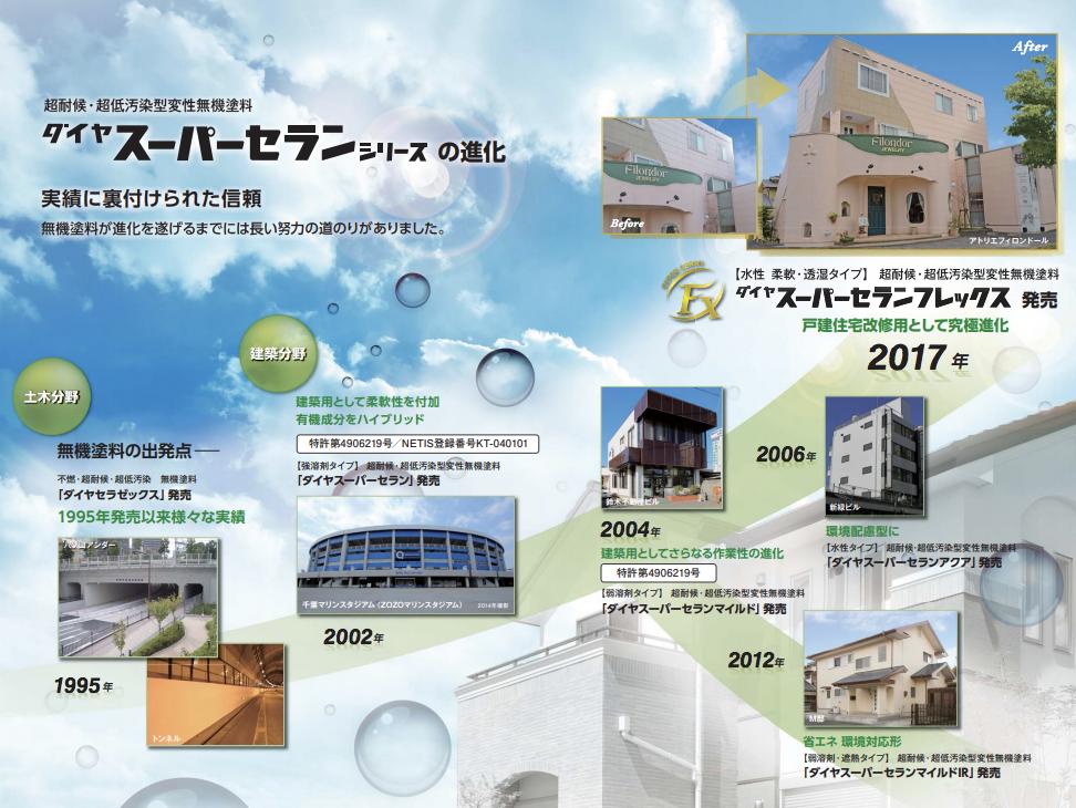 無機系塗料「ダイヤスーパーセランシリーズ」が究極進化!